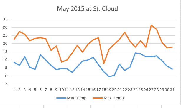 may2015atstcloud.PNG.4bc75345e46240a6569e056fc46bf7ce.PNG