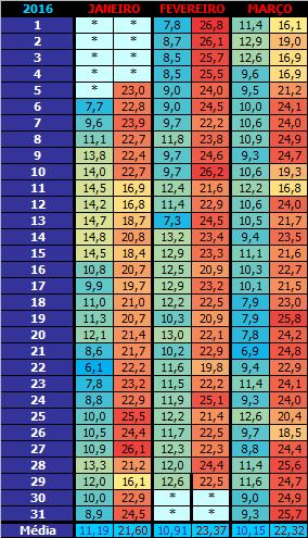 5a4e89c37b195_1trimestrecv.PNG.b5f5d93cb18dec1de4d99f663448aa63.PNG