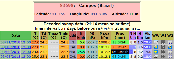 Campos.png.2eb206679fee6496094369d0be9f6409.png
