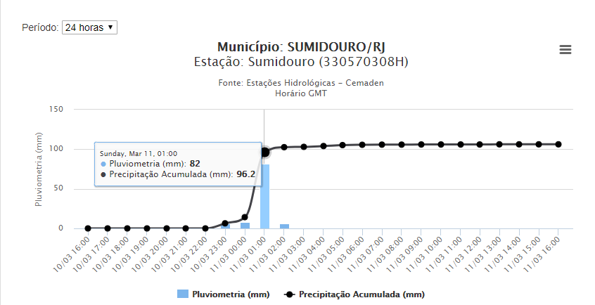 sumidouro.png.76833dbea2048565734e16d6f13706c1.png