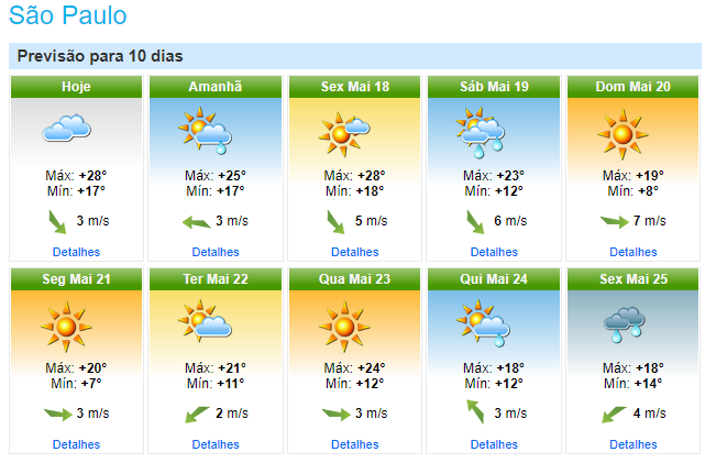 sp foreca21.png