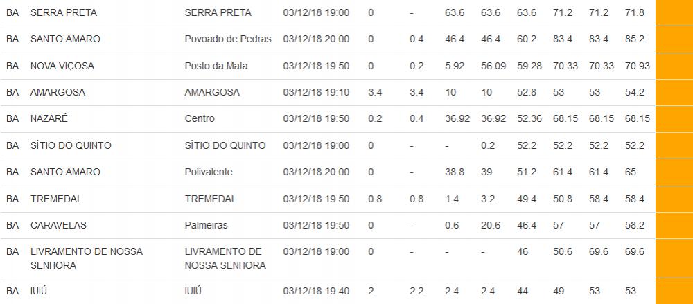Bahia.thumb.png.0489ad7afc81f9a8209c5b96a98c299c.png