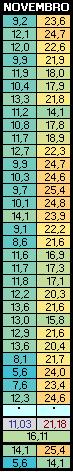 Charco-temp-nov-2018-1.PNG.dc0c525561fb19ebd9383a9c4f4eedcc.PNG