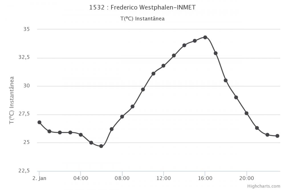 1749950050_chart(1).thumb.png.26d65532101bbba1235672e829e34b03.png