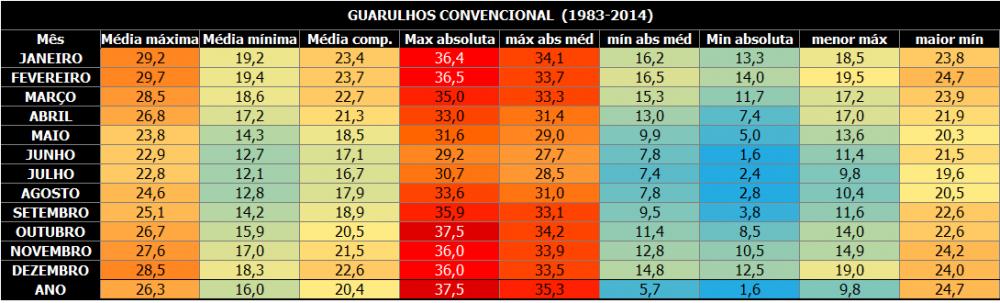 Guarulhos.thumb.png.8bc1abd787d25b5a77eb4ff0e84067cc.png