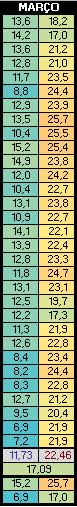 2111250445_Charco-temp-maro-2019-1.PNG.c26bac38c0a9147d094aa0d14120f03c.PNG