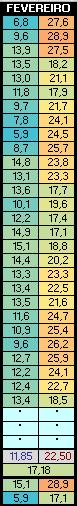 Charco-fev-2019-temp-1.PNG.b67ee0f105e769bc563841a5e299e2de.PNG