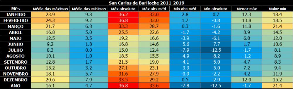 Bariloche.thumb.png.92292e403501b68d274ee8984edd321e.png
