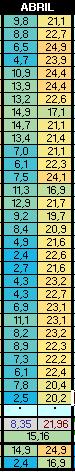 Charco-temp-abril-2019-1.PNG.9b065f3d1840e00017f817c3f3f49a83.PNG