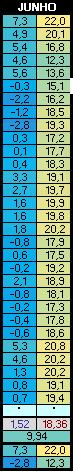 1667024745_Charcotemp-JUN-2019.PNG.240d25bc2a73573e31f1b34e65cc09df.PNG