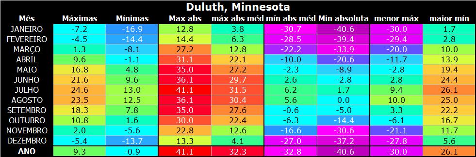 Duluth.png.069f880e4a40638c63519e574ed70085.png