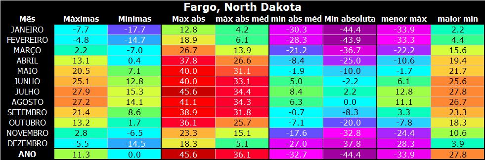 Fargo.png.8b5b9d2e40d11974d851ccaedc19d6fe.png