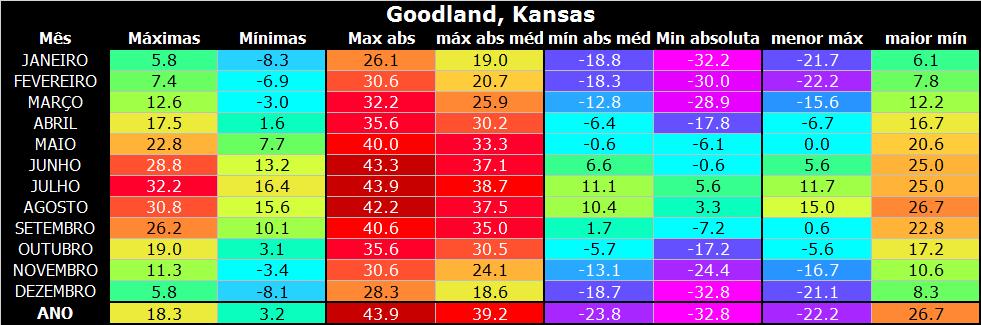 Goodland.png.e65ef0791f4b3c1c189a5065cc8bc48e.png