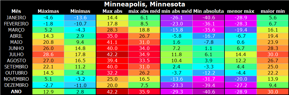 Minneapolis.png.ae14be83d4e8becb84eeea41c760d7a8.png