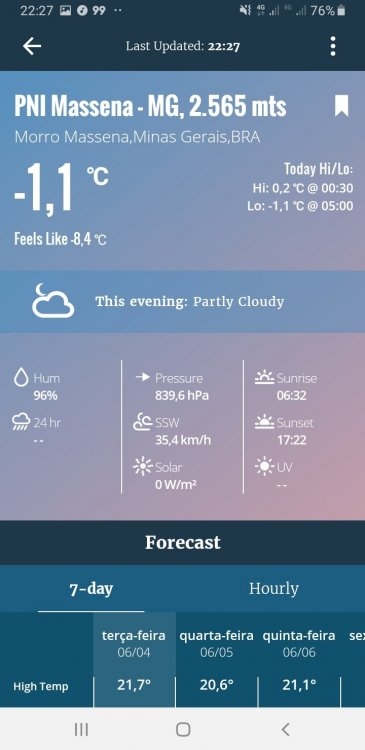 Screenshot_20190604-222752_WeatherLink.jpg