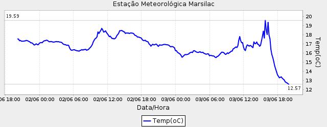 marsilac.png