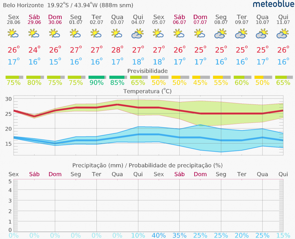 meteogram_14day_hd-10.thumb.png.79aded79633205ecb0fe1138948d3154.png