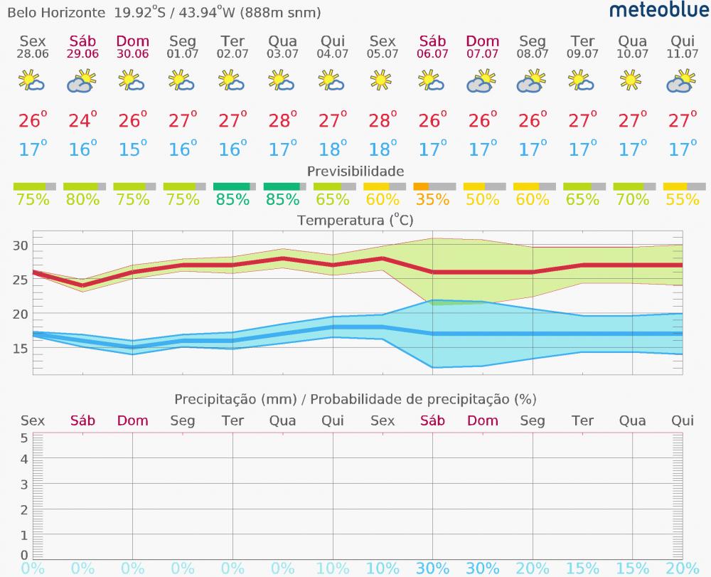 meteogram_14day_hd-9.thumb.png.5ade15739240ea140c3528212486bda8.png
