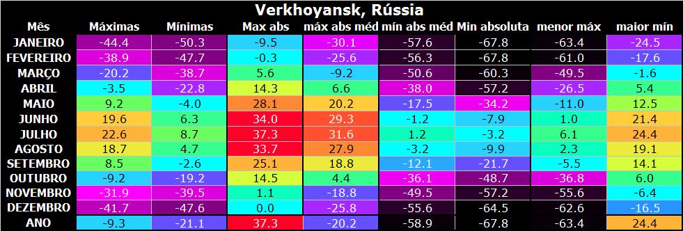 1531493225_Verkhoyansknormal.png.f305431c9e34247d268c88940ccbbd45.png
