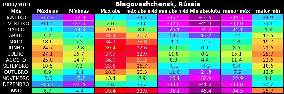Blagoveshchensk.png.93904d1fbedc00b4a23c8c18245cf196.png