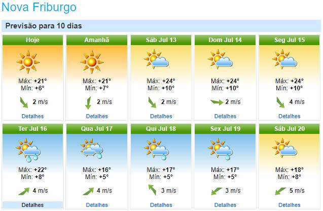 foreca_previsao_NF.png