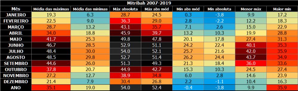 mitribah.thumb.png.73050600d3034de9bd2011c33eedde15.png