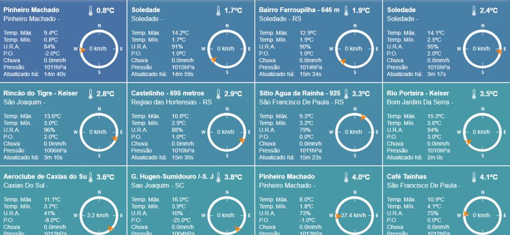 temperaturas_03_07_7h30min.thumb.png.6c97d1f64097c54031c0cc366451e3a0.png