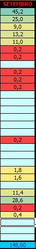 Charco-chuva-set-2019.PNG.a26d5d387710b03a6cdaeb886231fb7e.PNG