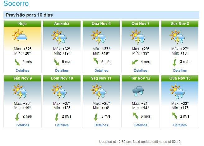 Previsão Socorro SP 04 Nov A 13 Nov Foreca.JPG