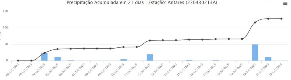 ANTARES FAVELA.png