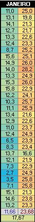 Charco-jan-2020-temp.PNG.d6bbf480f56e1c5fbc68b3a50258a2bc.PNG