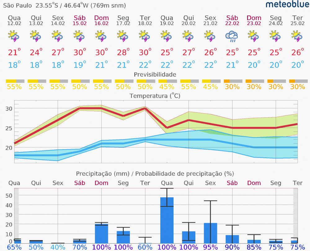 meteogram_14day_hd.png