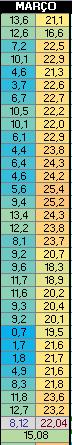 Charco-Mar-2020-temp.PNG.7c0a47d9bdf106502b03984ffc7721f7.PNG
