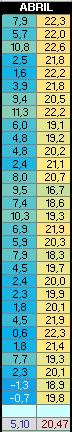 Charco-temp-Abril-2020.PNG.e1f0067fe12b1534bd42f593d70fb30c.PNG