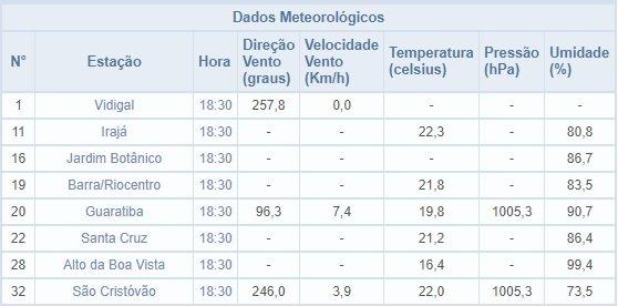 temperaturas_RJ_25_05_20.jpg