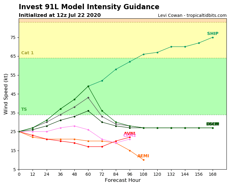 91L_intensity_latest.png
