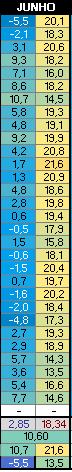 Charco-Jun-2020-temp.PNG.375e779a19fb856edad00673119b44d7.PNG