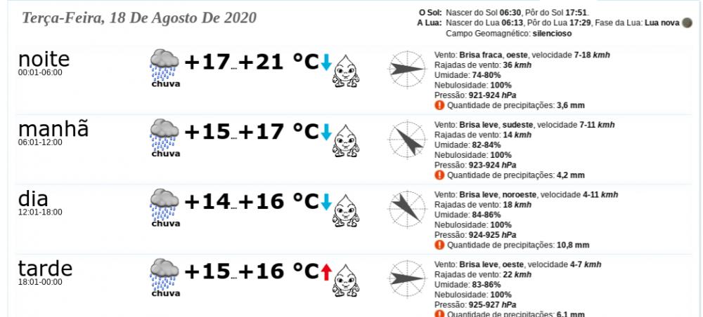 Screenshot 2020-08-09 at 14.39.15 - Edited.png