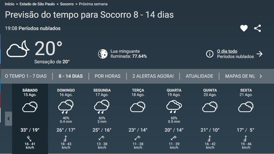 Foreca Socorro SP 08 Agosto 2020 P03.PNG