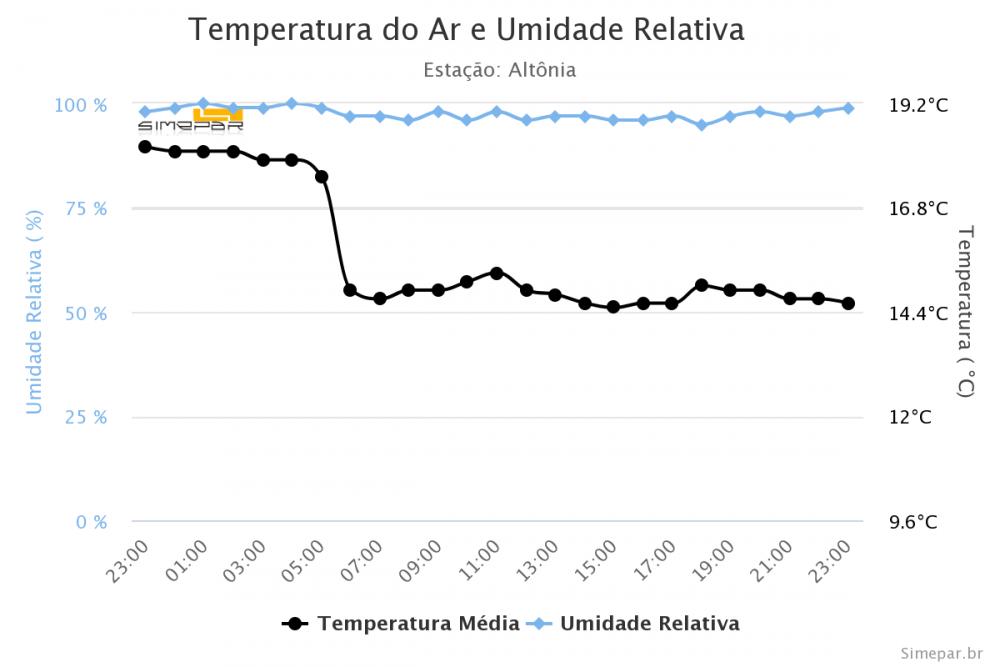 temperatura-do-ar-e-umid (22).png