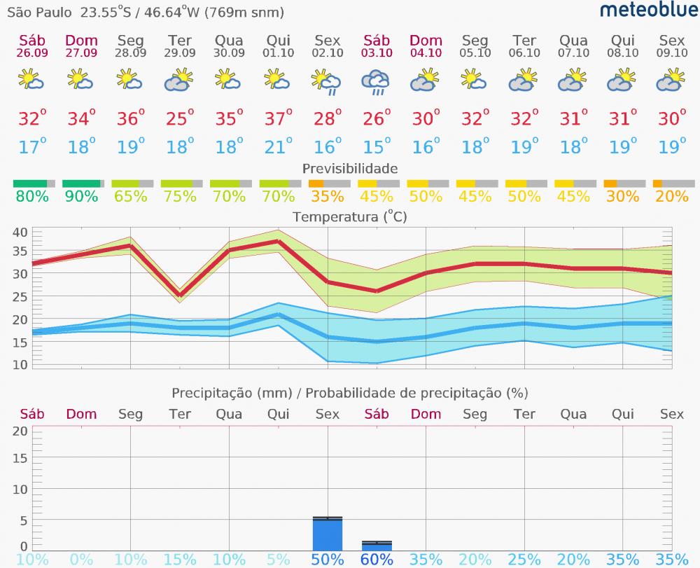 meteogram_14day_hd (2).png