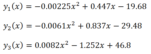 1912412877_3equaoes.png.541c243fa436ced5816fc0d6cf6c74e1.png