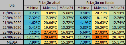 tabela.png.6ccdfef27411181d6e98f1f365895ace.png