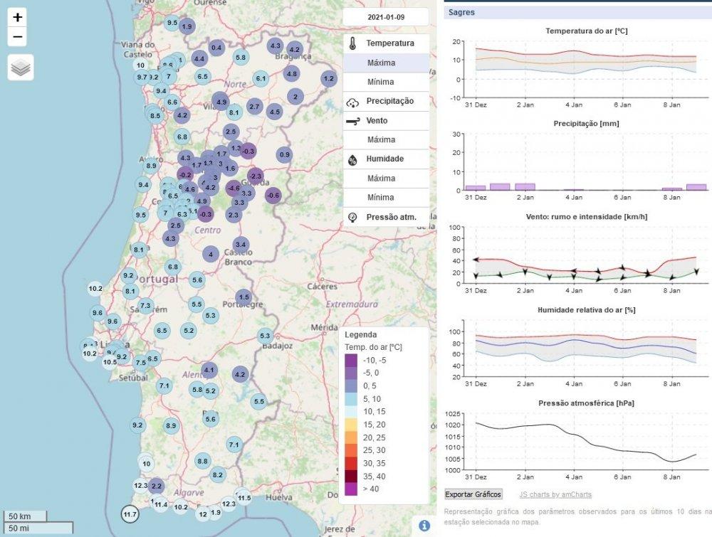 máximas portugal 10 jan 2021.jpg