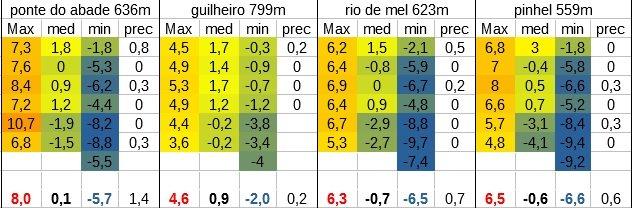 temperaturas portugal janeiro 2021.jpg